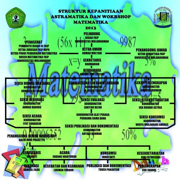 struktur kepanitiaan astramatika dan workshop matematika